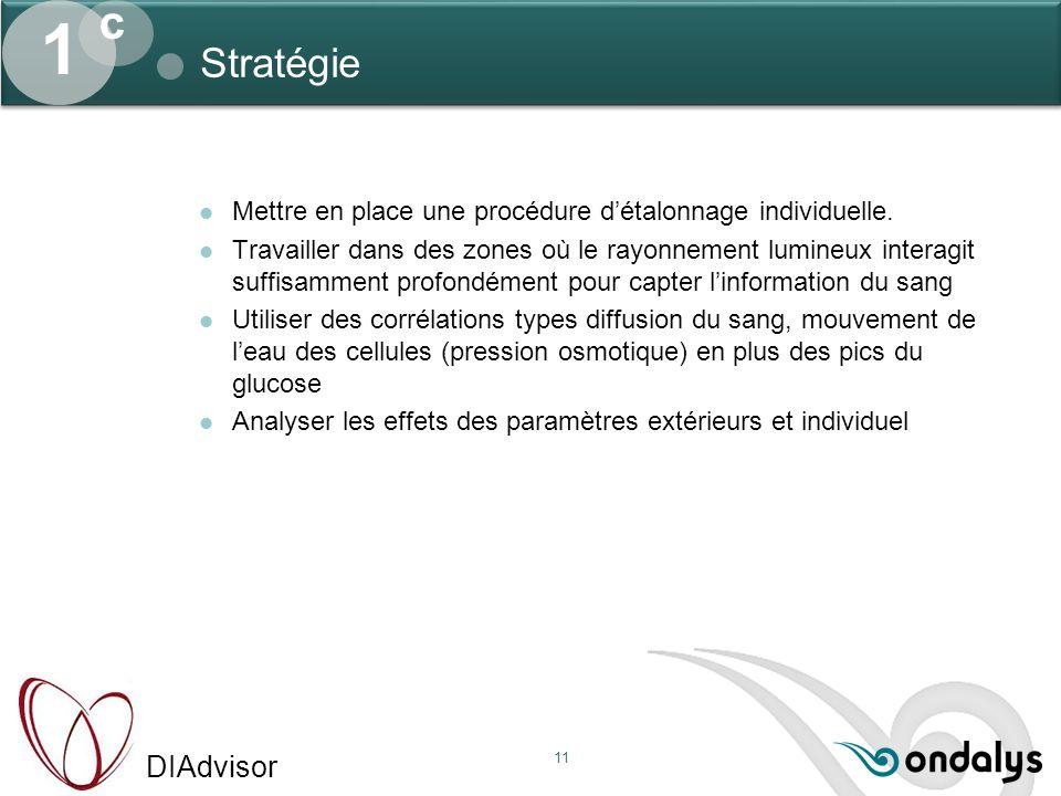 1 c Stratégie Mettre en place une procédure d'étalonnage individuelle.