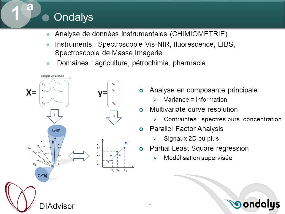 1 a Ondalys Analyse de données instrumentales (CHIMIOMETRIE)