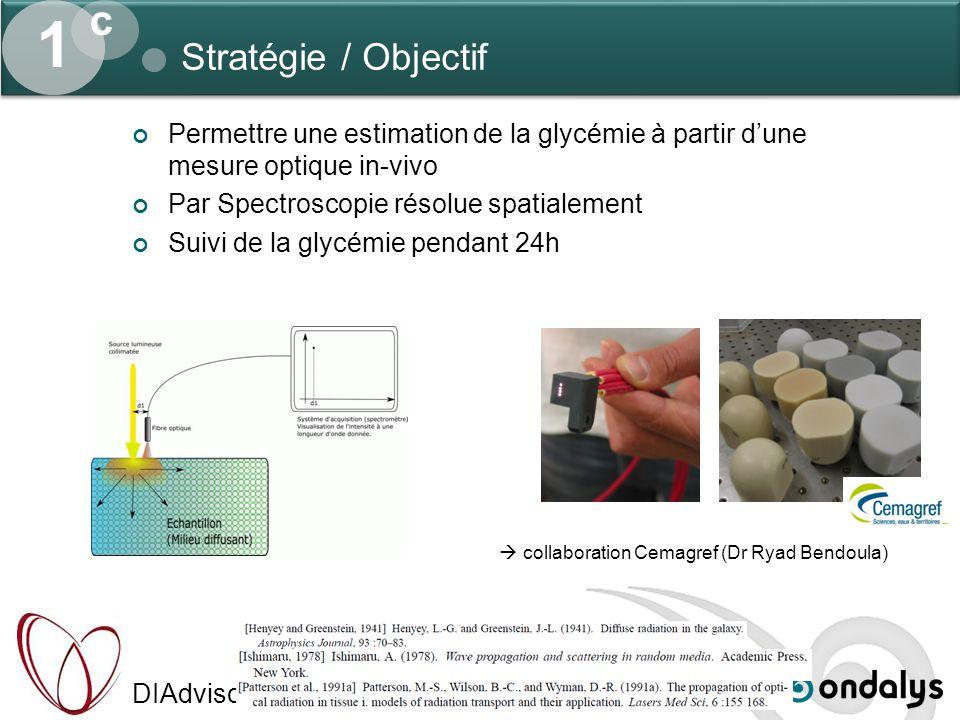 1 c Stratégie / Objectif. Permettre une estimation de la glycémie à partir d'une mesure optique in-vivo.
