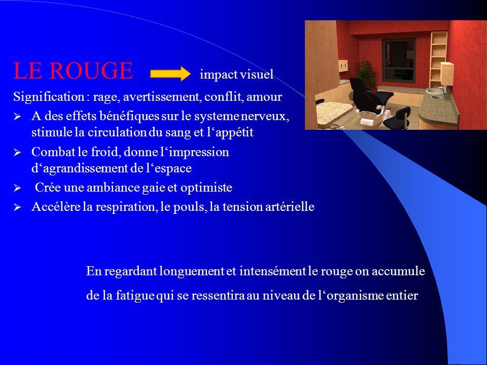 LE ROUGE impact visuel Signification : rage, avertissement, conflit, amour.