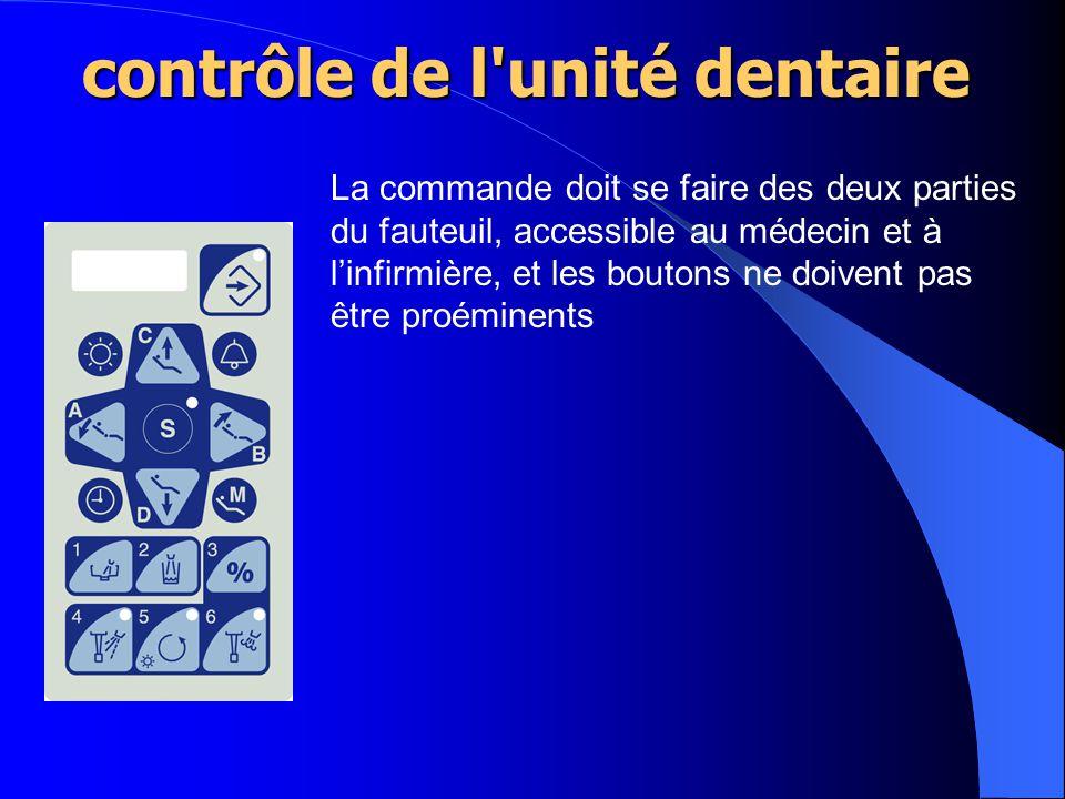 contrôle de l unité dentaire