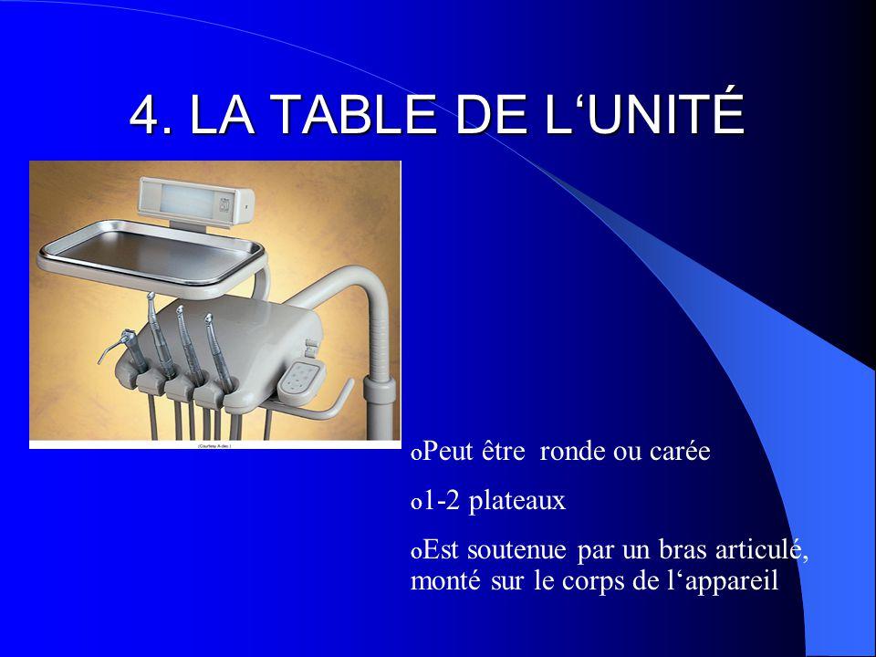 4. LA TABLE DE L'UNITÉ Peut être ronde ou carée 1-2 plateaux