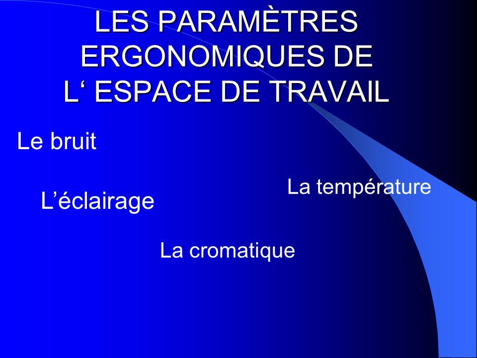 LES PARAMÈTRES ERGONOMIQUES DE L' ESPACE DE TRAVAIL