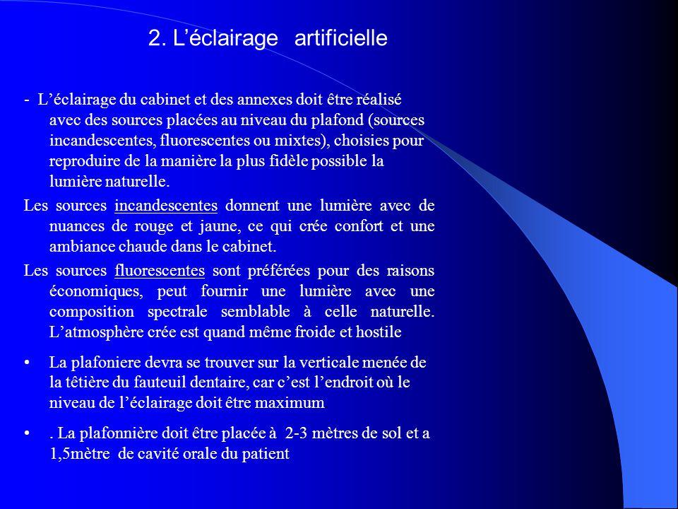 2. L'éclairage artificielle