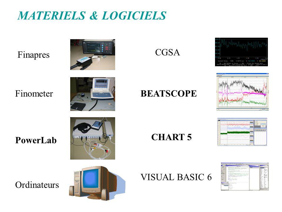 MATERIELS & LOGICIELS CGSA Finapres Finometer BEATSCOPE CHART 5