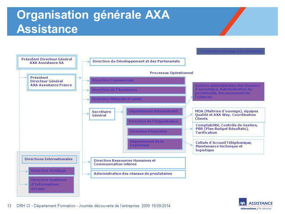 Organisation générale AXA Assistance