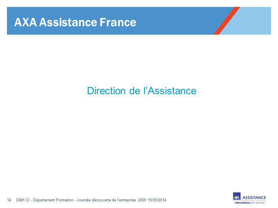 Direction de l'Assistance