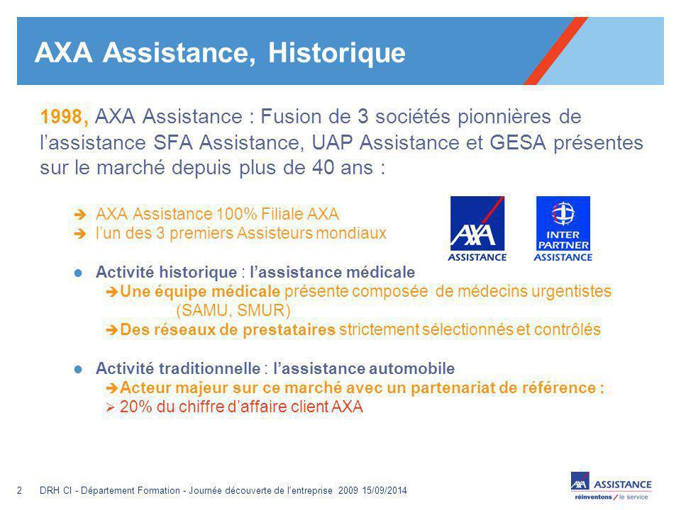 AXA Assistance, Historique