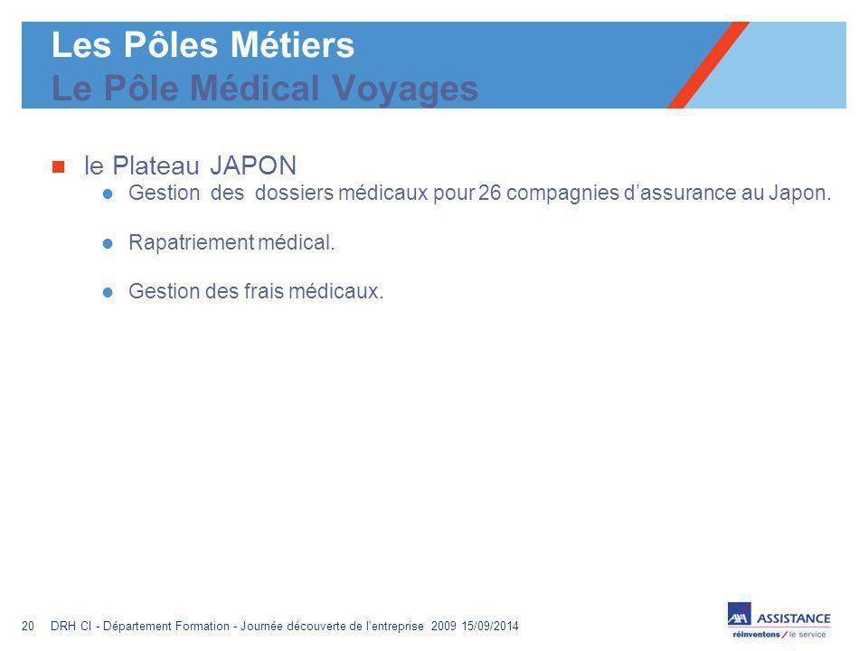 Les Pôles Métiers Le Pôle Médical Voyages