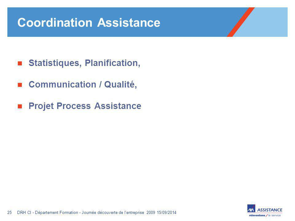 Coordination Assistance