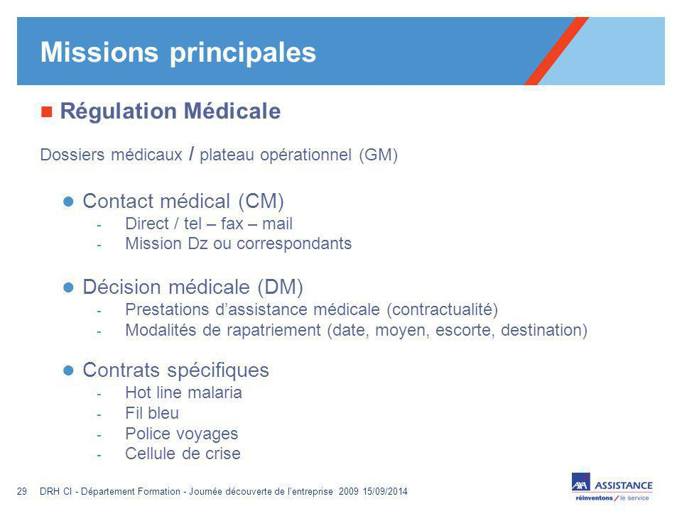 Missions principales Régulation Médicale Contact médical (CM)