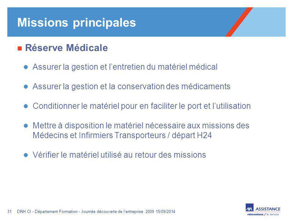Missions principales Réserve Médicale