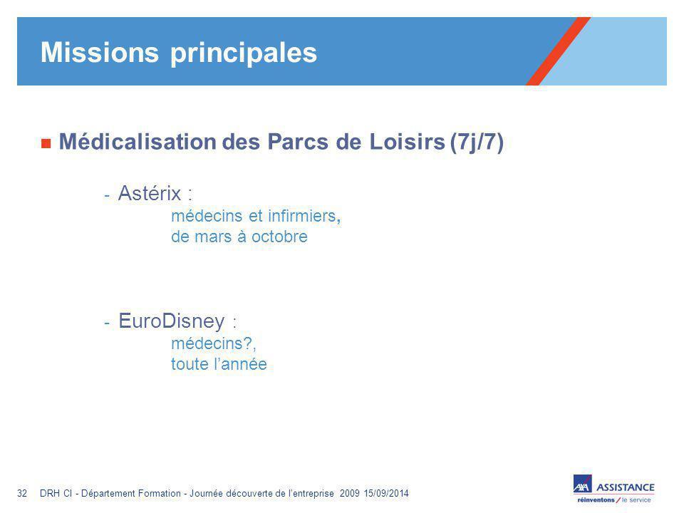 Missions principales Médicalisation des Parcs de Loisirs (7j/7)