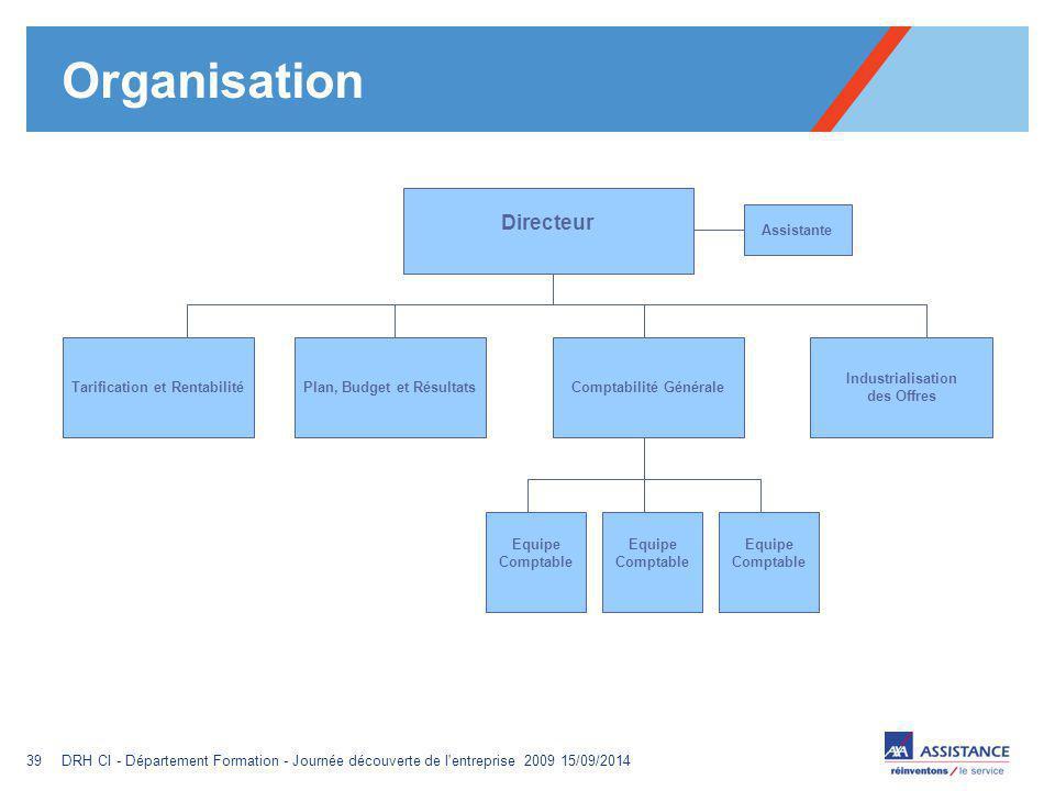 Organisation Directeur Assistante Tarification et Rentabilité