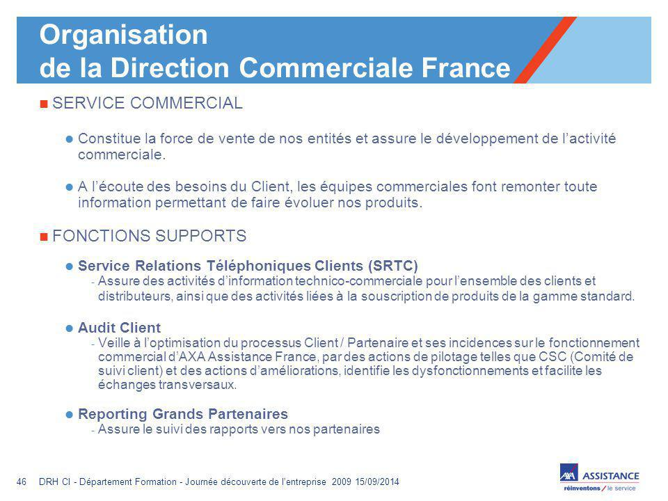 Organisation de la Direction Commerciale France