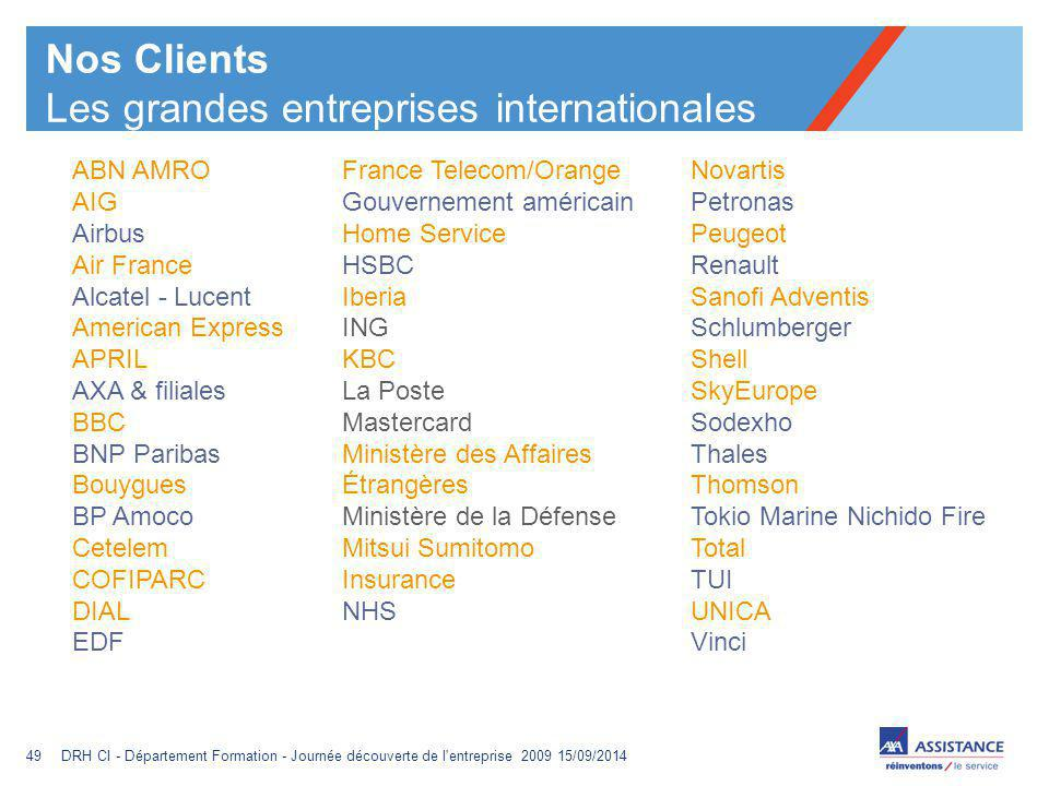 Nos Clients Les grandes entreprises internationales