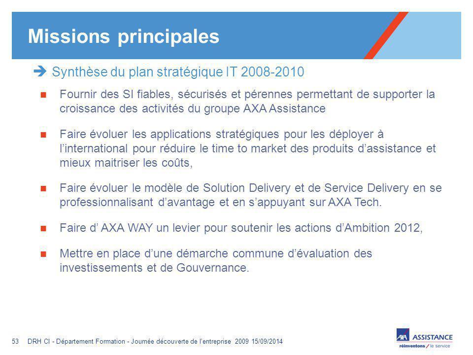 Missions principales Synthèse du plan stratégique IT 2008-2010