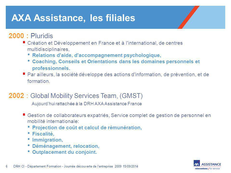 AXA Assistance, les filiales