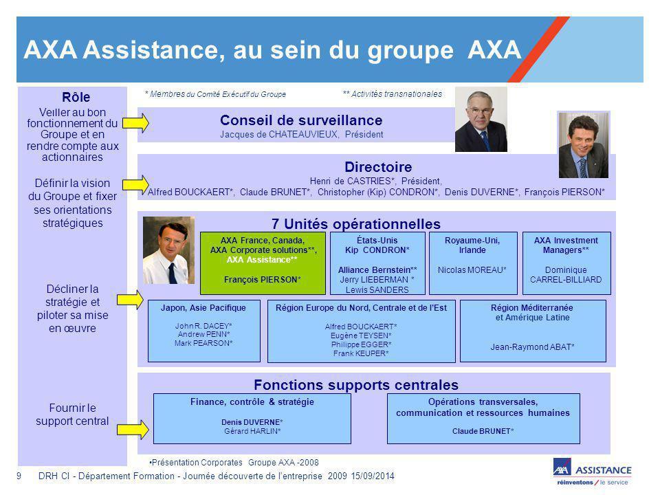 AXA Assistance, au sein du groupe AXA
