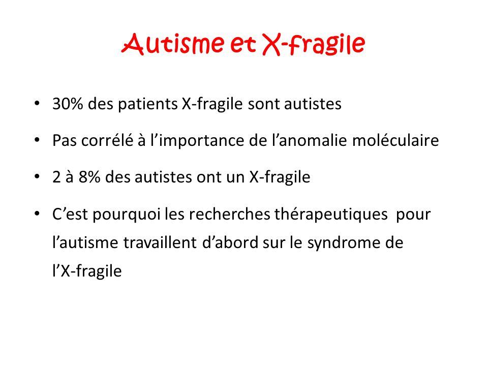 Autisme et X-fragile 30% des patients X-fragile sont autistes