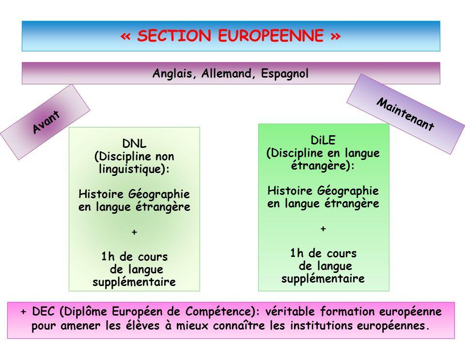 « SECTION EUROPEENNE » Anglais, Allemand, Espagnol Maintenant Avant