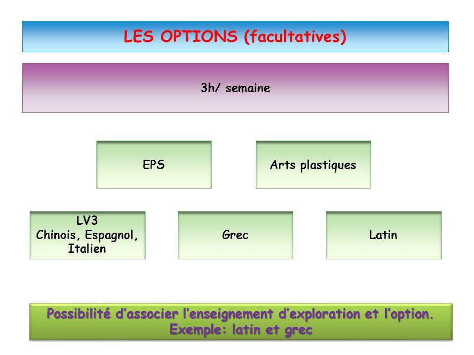 LES OPTIONS (facultatives) Chinois, Espagnol, Italien