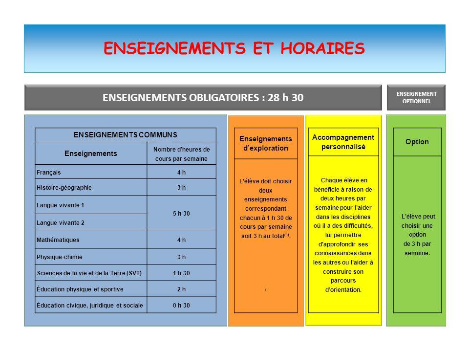ENSEIGNEMENTS ET HORAIRES