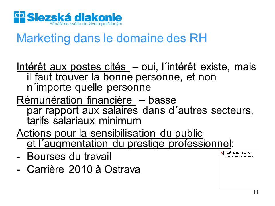 Marketing dans le domaine des RH