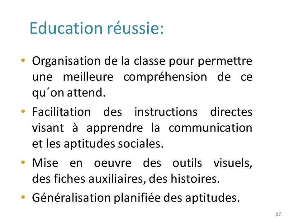 Education réussie: Organisation de la classe pour permettre une meilleure compréhension de ce qu´on attend.