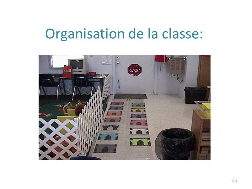 Organisation de la classe: