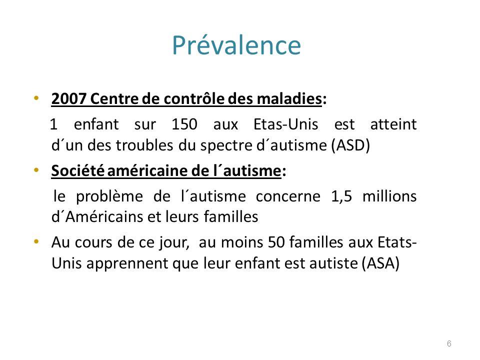 Prévalence 2007 Centre de contrôle des maladies: