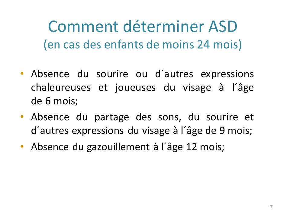 Comment déterminer ASD (en cas des enfants de moins 24 mois)