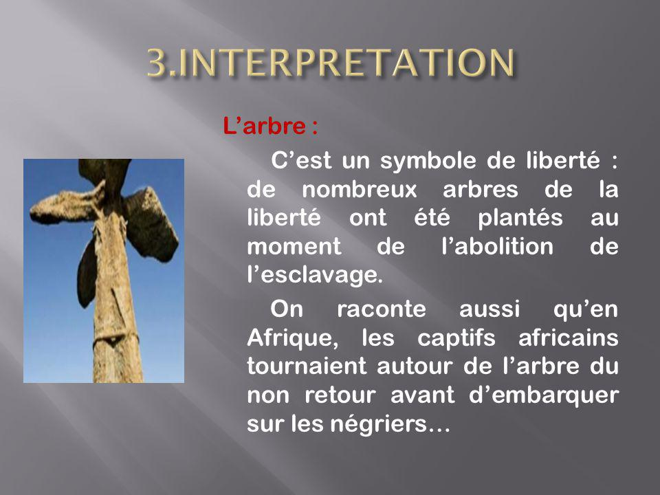 3.INTERPRETATION L'arbre :