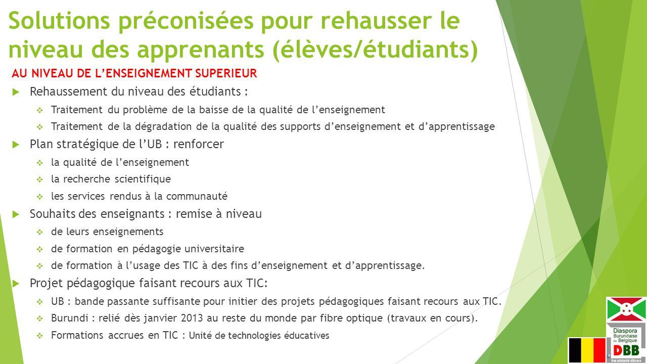 Solutions préconisées pour rehausser le niveau des apprenants (élèves/étudiants)