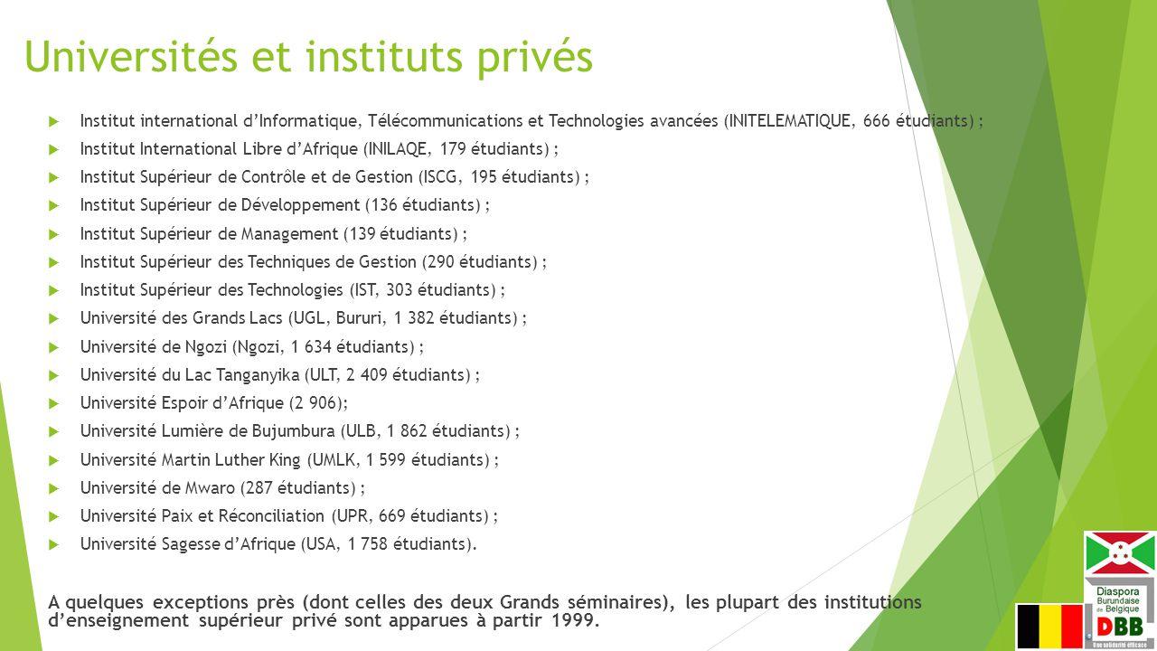 Universités et instituts privés