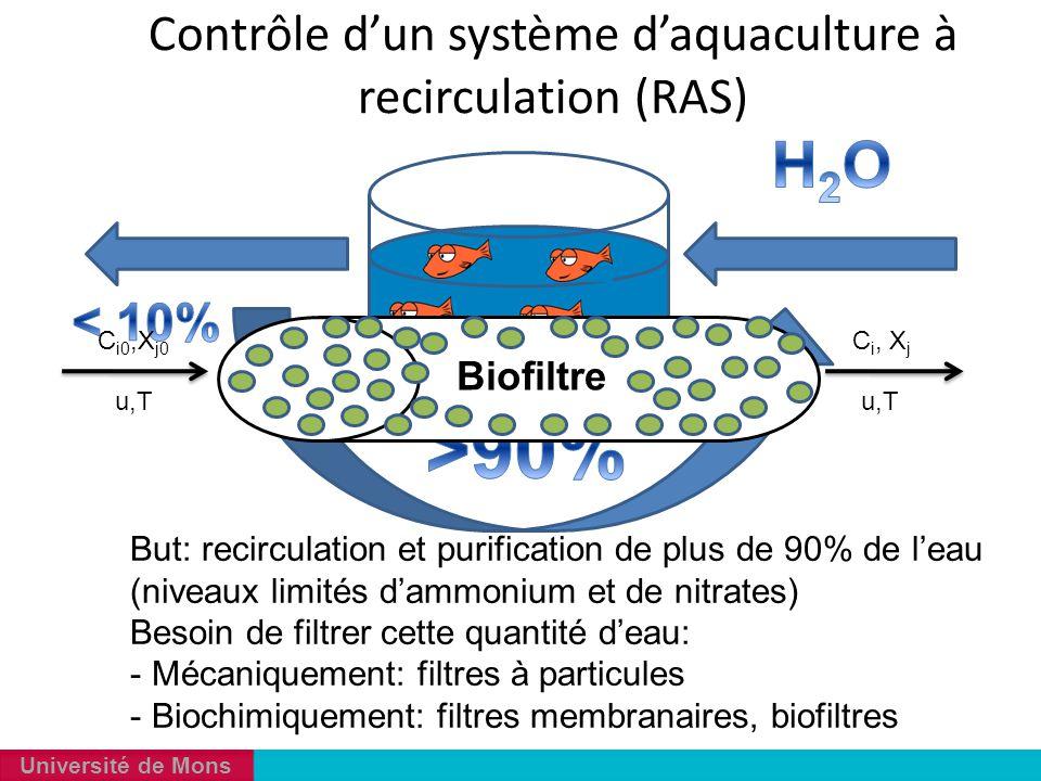 Contrôle d'un système d'aquaculture à recirculation (RAS)