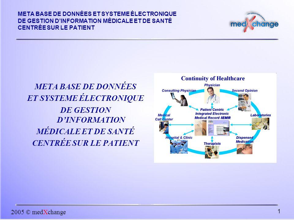 ET SYSTEME ÉLECTRONIQUE DE GESTION D'INFORMATION