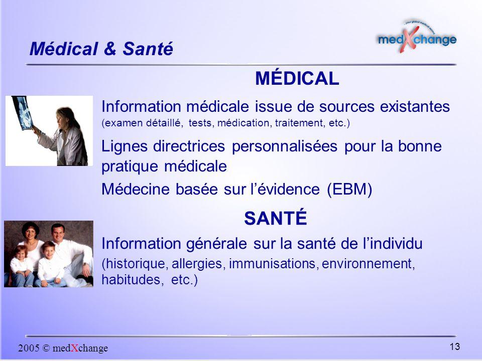 Médical & Santé MÉDICAL SANTÉ