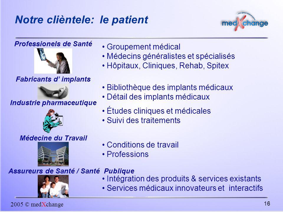 Notre clièntele: le patient
