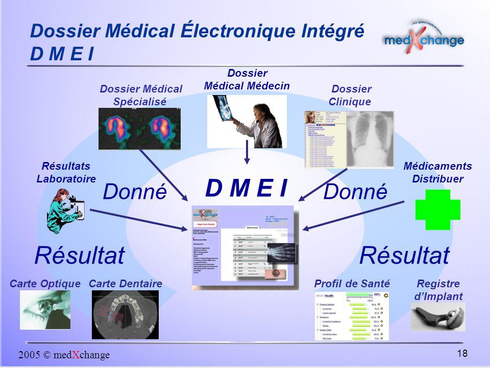 Dossier Médical Électronique Intégré D M E I