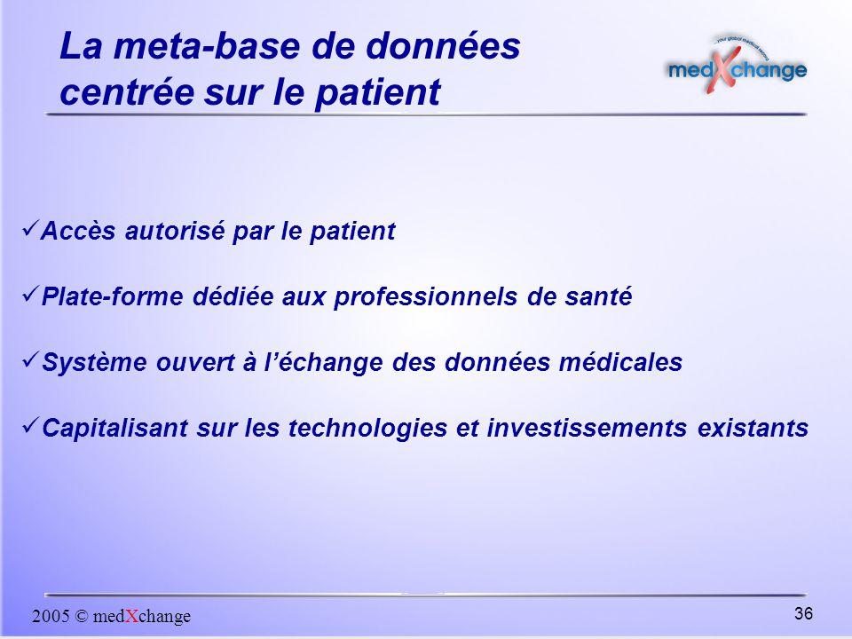 La meta-base de données centrée sur le patient