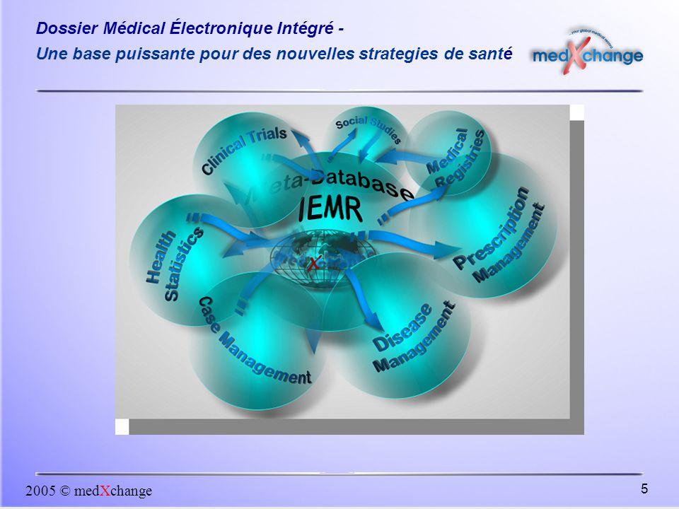 Dossier Médical Électronique Intégré -