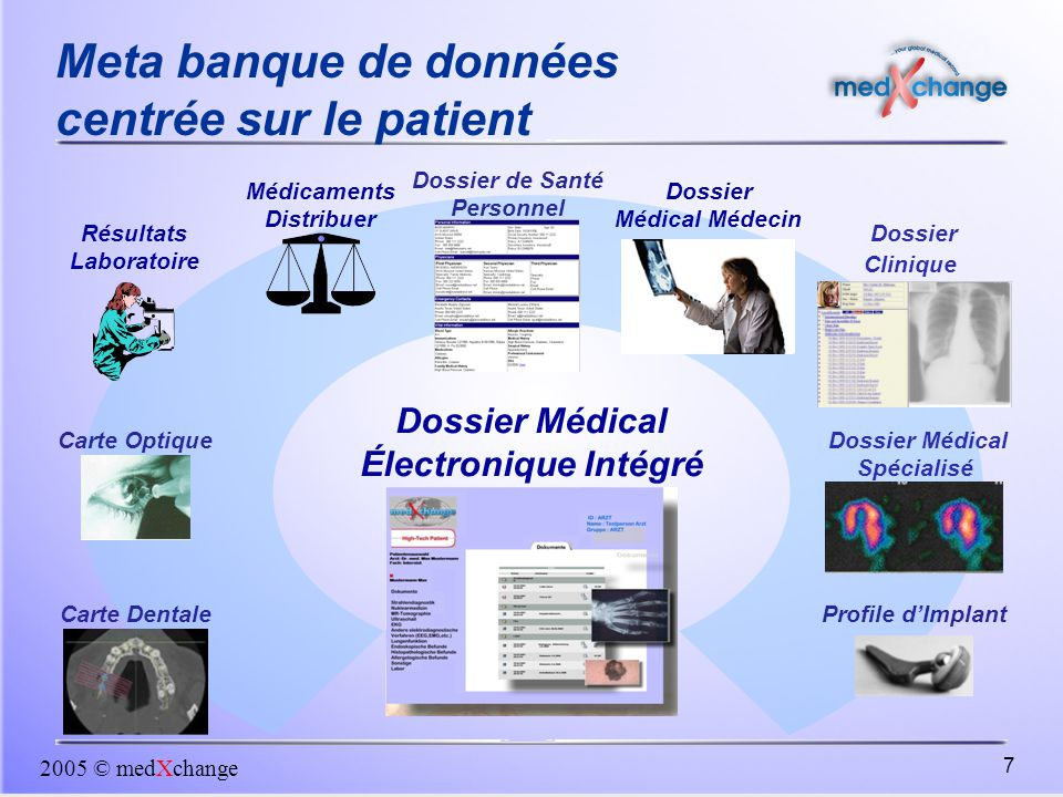 Meta banque de données centrée sur le patient