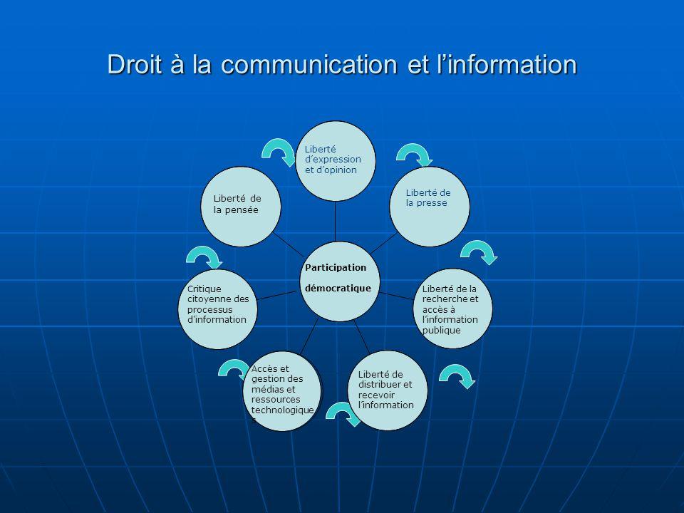 Droit à la communication et l'information