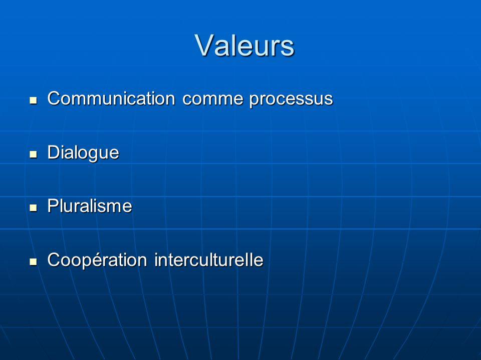 Valeurs Communication comme processus Dialogue Pluralisme
