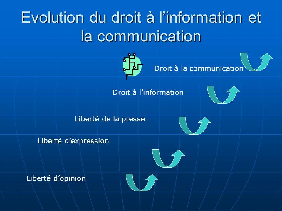 Evolution du droit à l'information et la communication