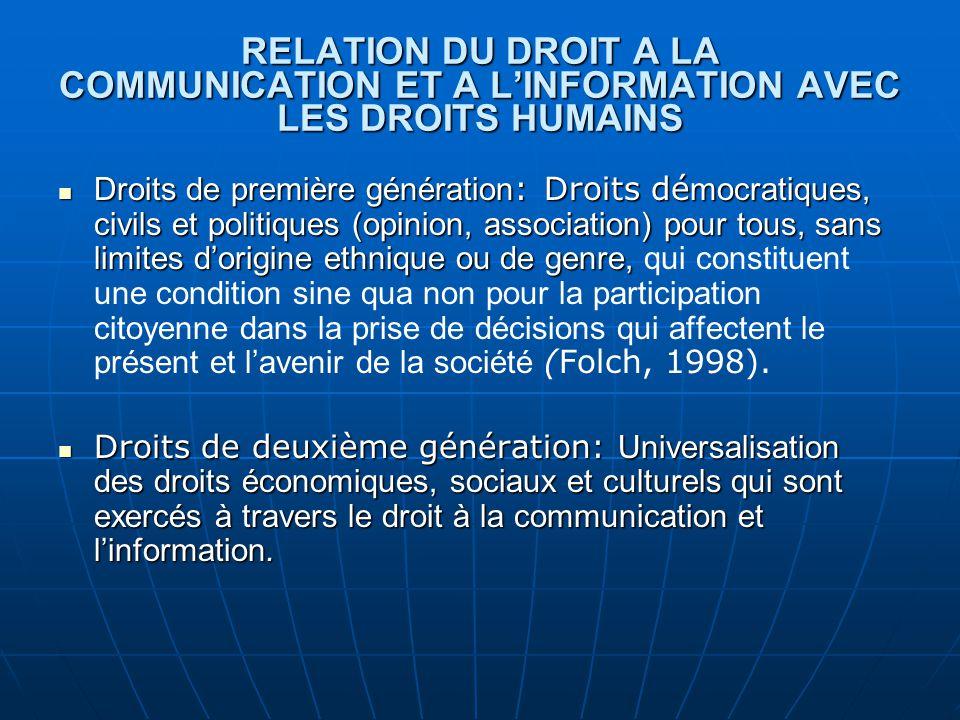 RELATION DU DROIT A LA COMMUNICATION ET A L'INFORMATION AVEC LES DROITS HUMAINS