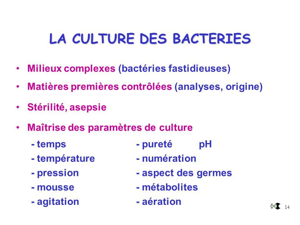 LA CULTURE DES BACTERIES