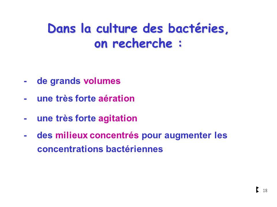 Dans la culture des bactéries, on recherche :