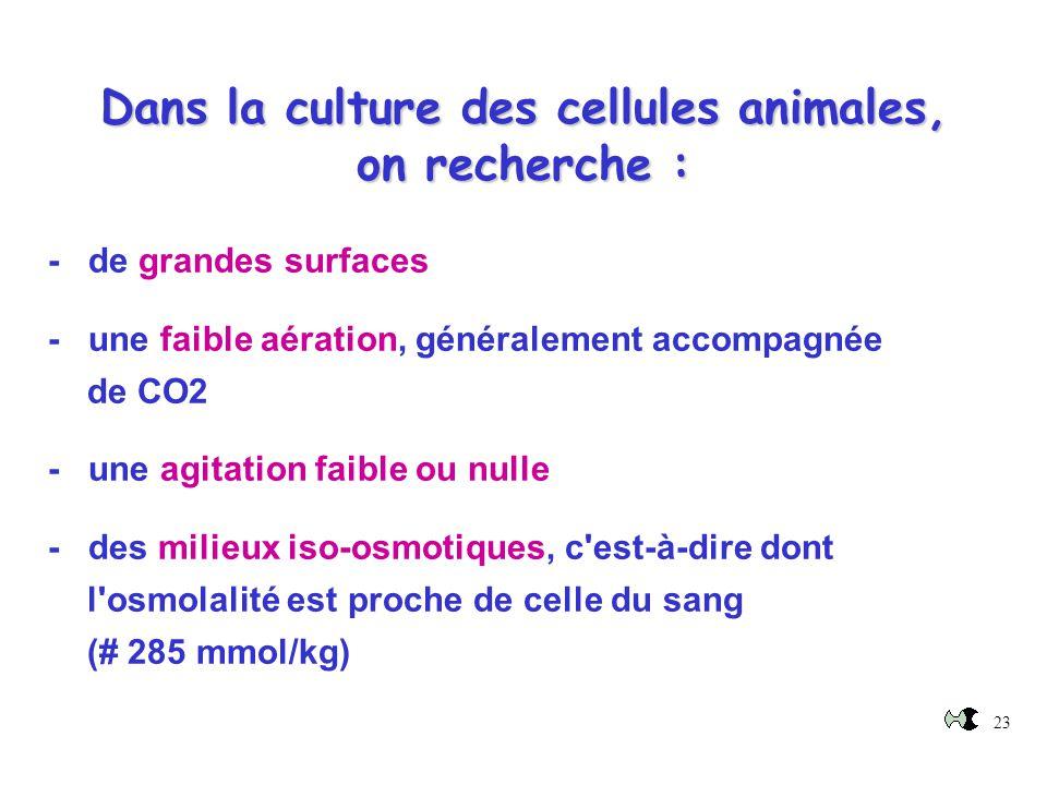Dans la culture des cellules animales, on recherche :